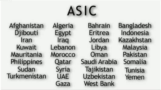 Special Interest Alien Countries of Origin