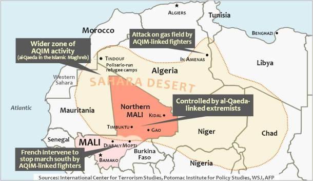 mali-algeria-and-aqim-in-sahel